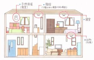 住宅用火災警報器を設置する部屋