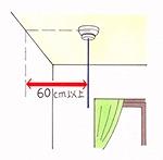 天井面(通常の壁面からの場合)