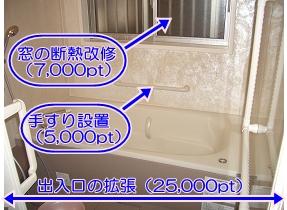 浴室の住宅エコポイント対象部位(手すり等)